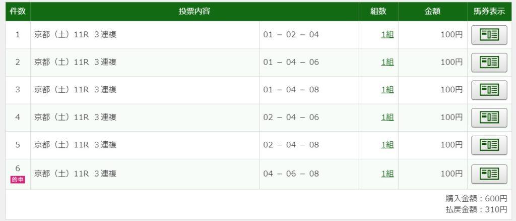 2019年11月23日京都2歳S310円3連複予想的中