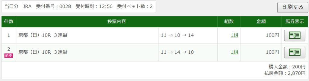 2020年1月12日京都10R2870円3連単6点的中
