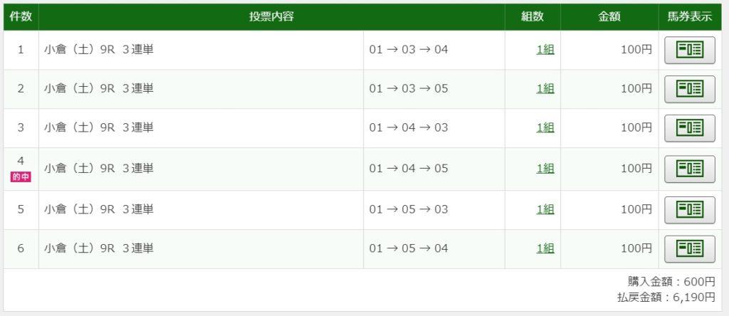 2020年1月25日小倉9R6190円3連単6点的中