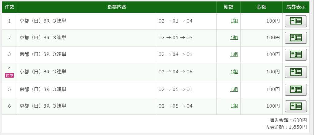 2020年1月26日京都8R1850円3連単6点的中