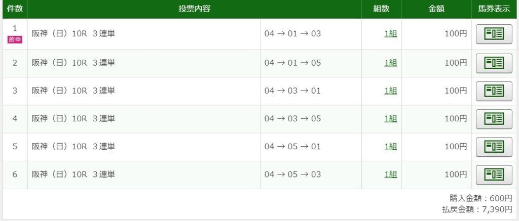 2020年3月29日阪神10R7390円3連単6点的中