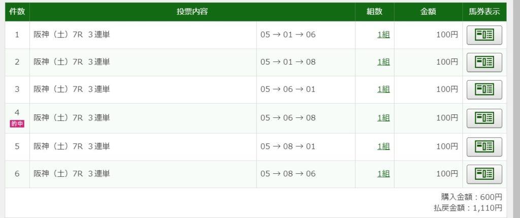 2020年4月11日阪神7R1110円3連単6点的中