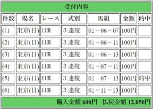2019年5月26日日本ダービー12050円3連複6点的中