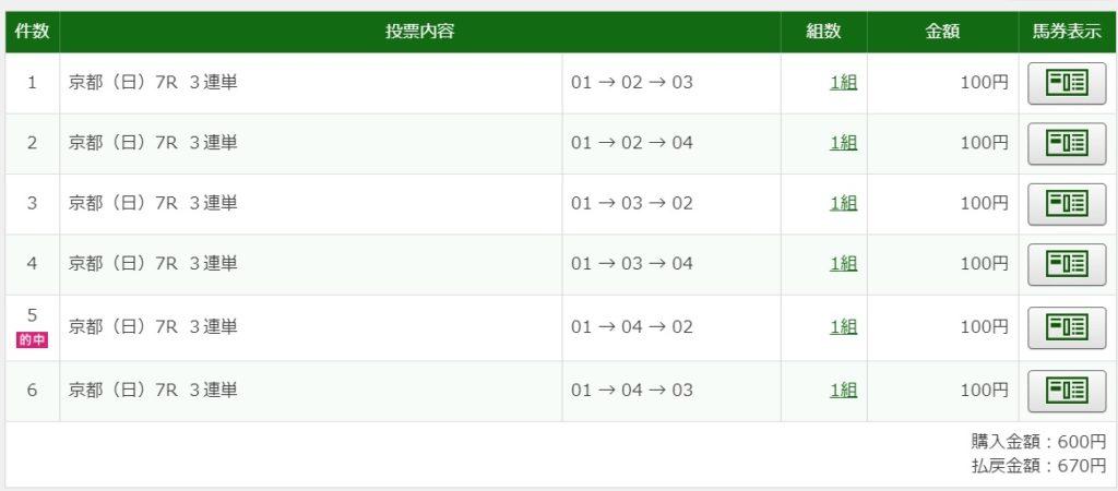 2020年5月10日京都7R670円3連単6点的中