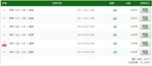 2020年5月2日東京10R42180円3連単6点的中