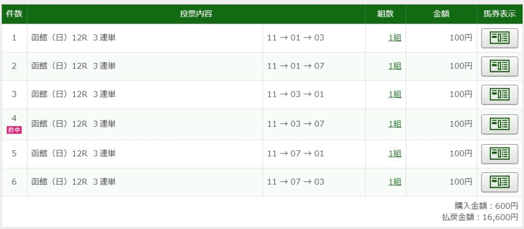 2020年6月14日函館12R16660円3連単6点的中