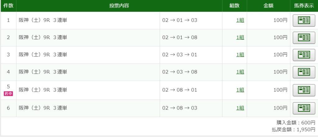 2020年6月6日阪神9R1950円3連単6点的中