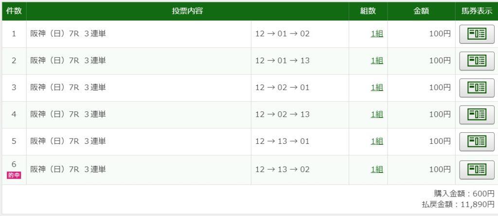 2020年6月7日阪神7R11890円3連単6点的中