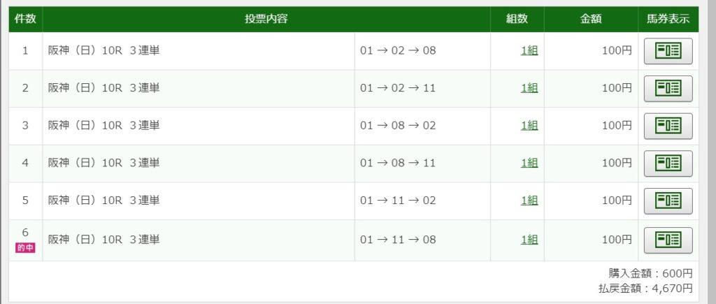 2020年7月5日阪神10R4670円3連単6点的中