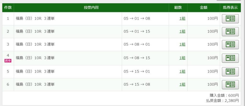 2020年7月12日福島10R2380円3連単6点的中