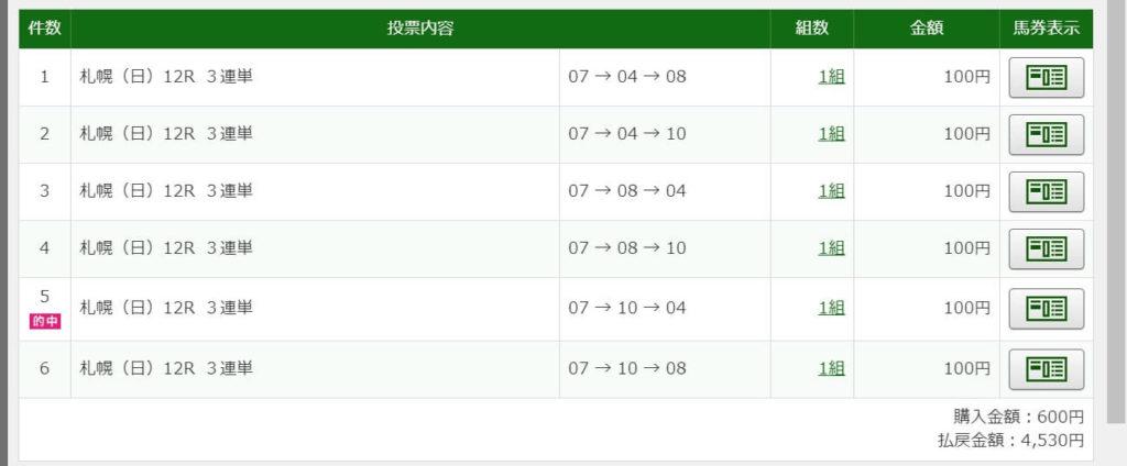 2020年8月16日札幌12R4530円3連単6点的中