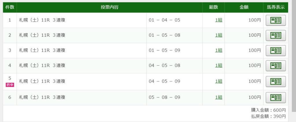 2020年8月22日札幌11R390円3連複6点的中