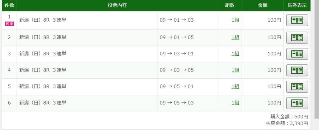2020年8月30日日新潟8R3390円3連単6点的中