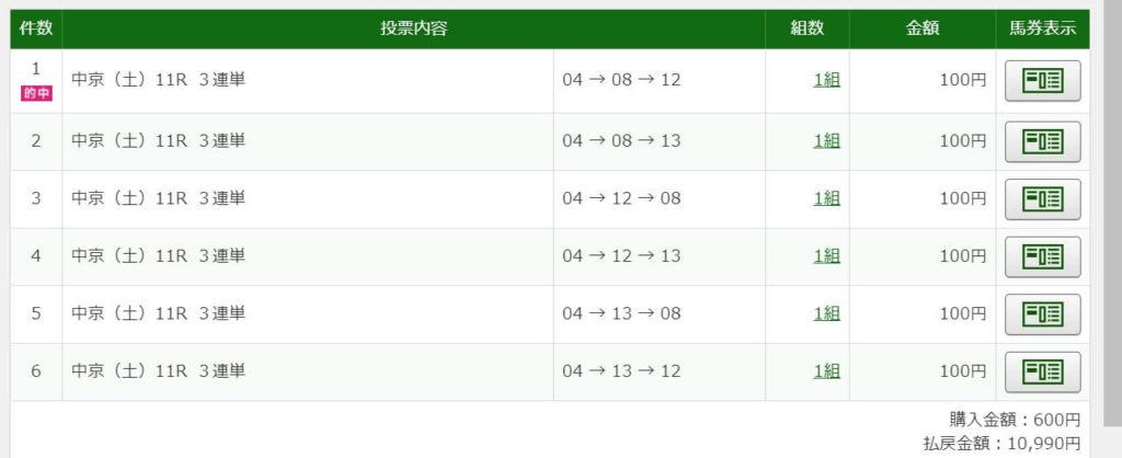 2020年9月26日長篠ステークス中京11R10990円3連単6点的中