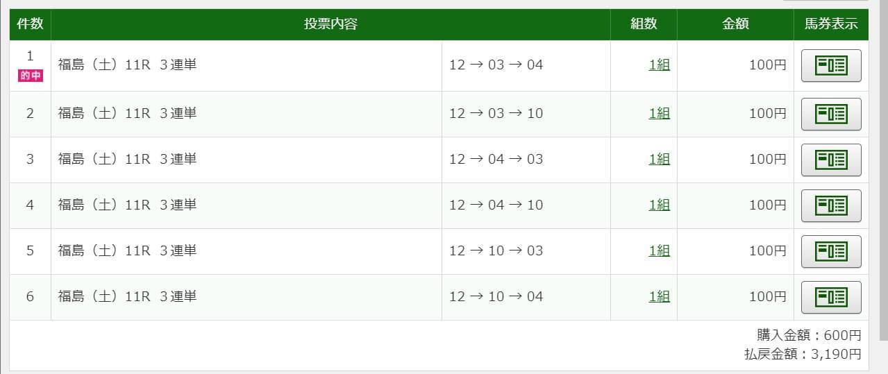 2020年11月7日福島11R3190円3連単6点的中