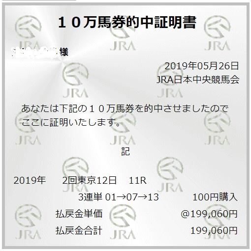 2019年5月26日日本ダービー199060円3連単馬券証明書