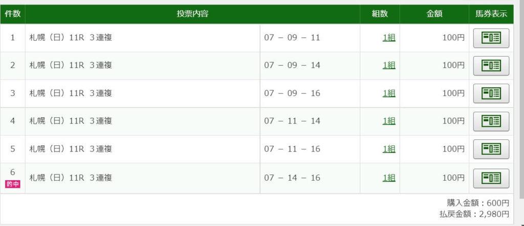 2021年6月13日函館SS2980円3連複6点的中馬券証明