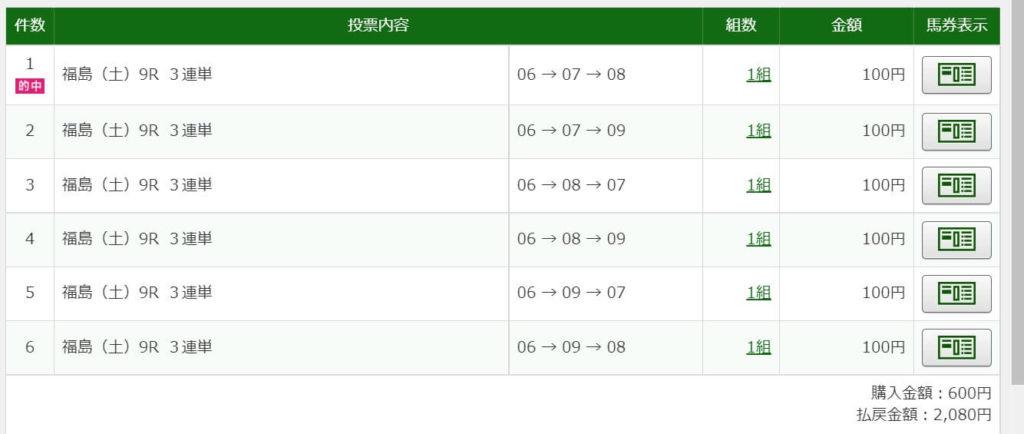 2021年7月3日福島9R2080円3連単6点的中