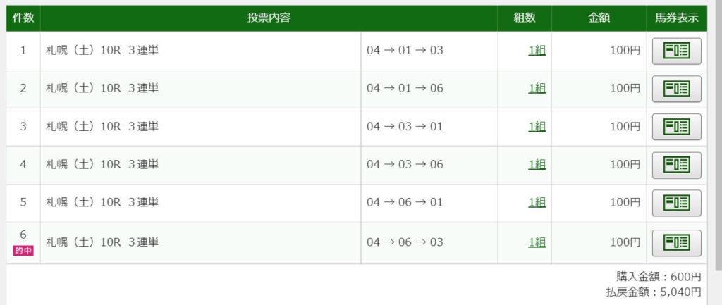 2021年8月14日札幌10R5040円3連単6点的中