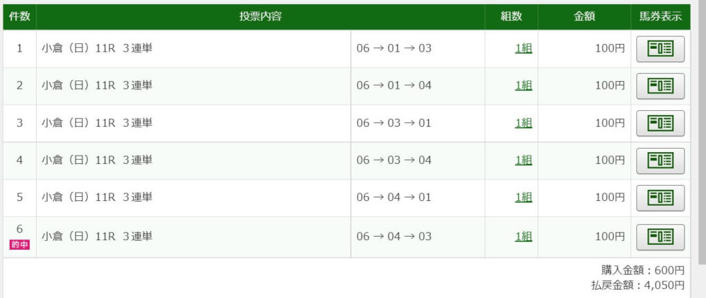 2021年8月29日小倉日経オープン4050円3連単6点的中