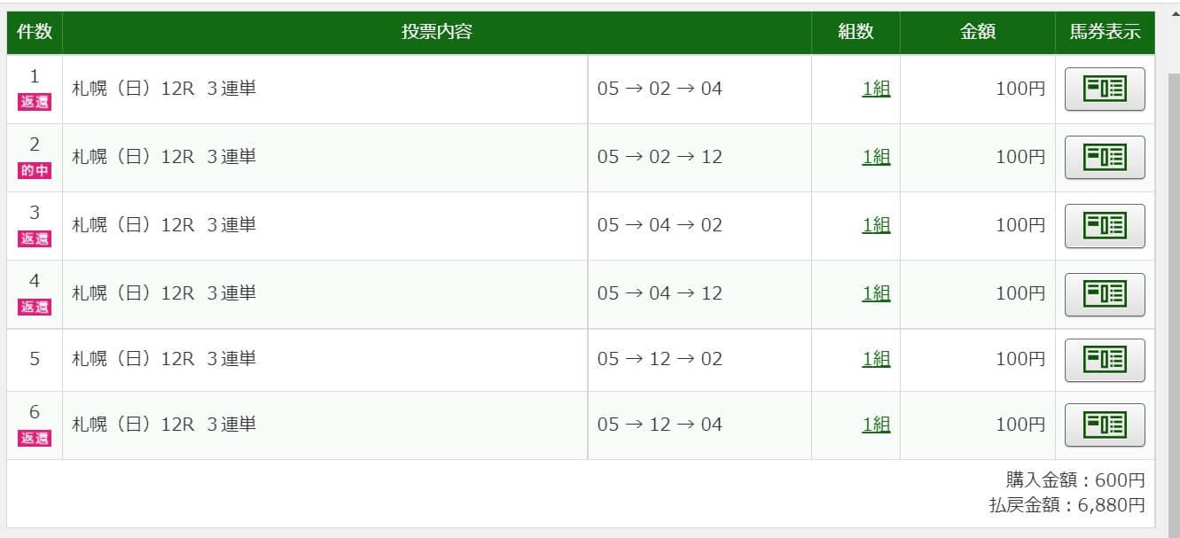 2021年8月29日札幌12R6480円3連単6点的中