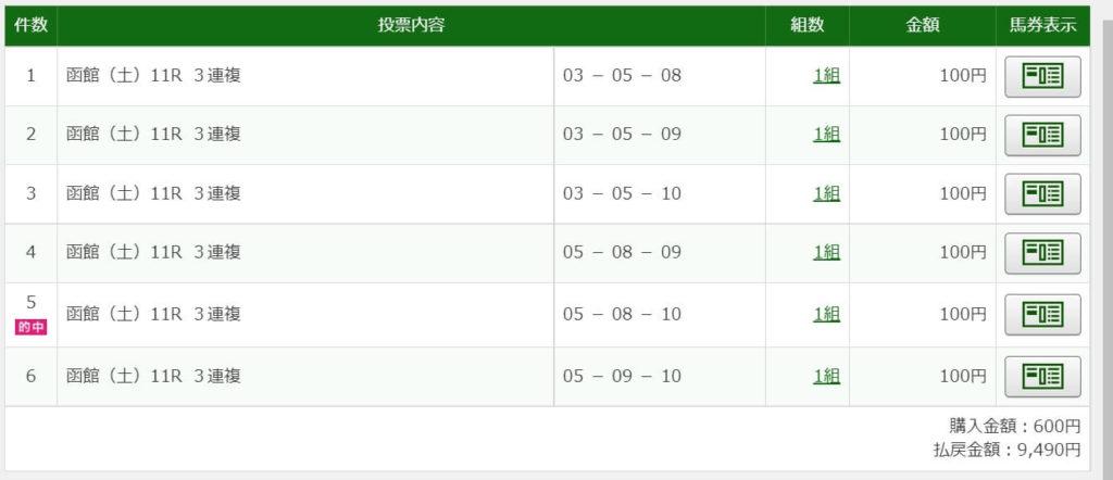 2021年8月7日函館11R9490円3連複6点的中